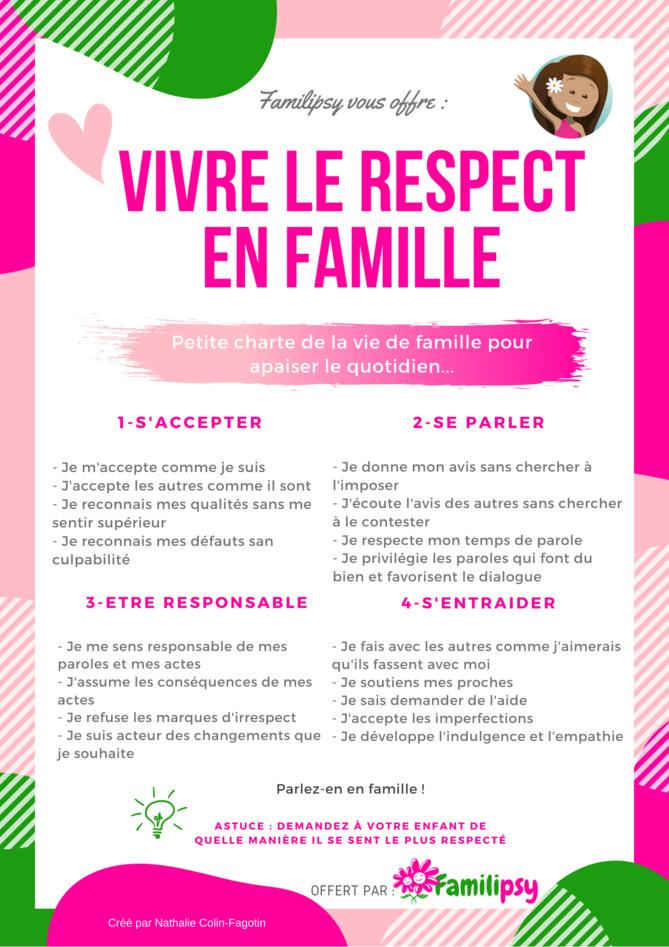 fiche outil à imprimer et télécharger - Charte de famille - apprendre le respect