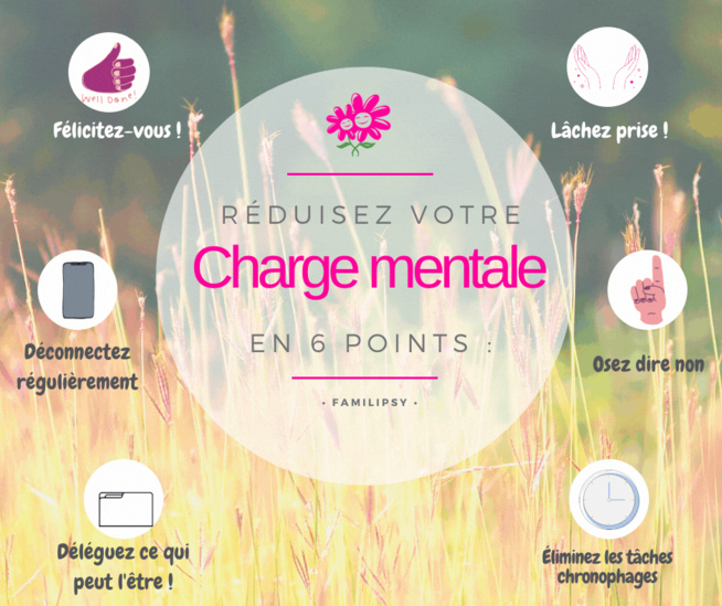 charge mentale burn out