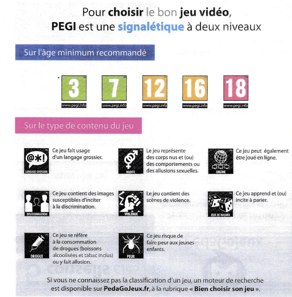 Normes PEGI - jeux vidéos