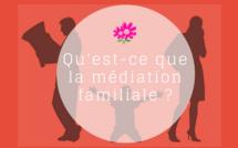 Qu'est-ce que la médiation familiale ?