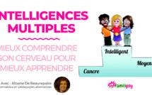 Intelligences multiples : des clefs pour mieux apprendre - WEBCONFÉRENCE
