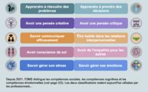 Les 10 compétences psychosociales - poster à télécharger